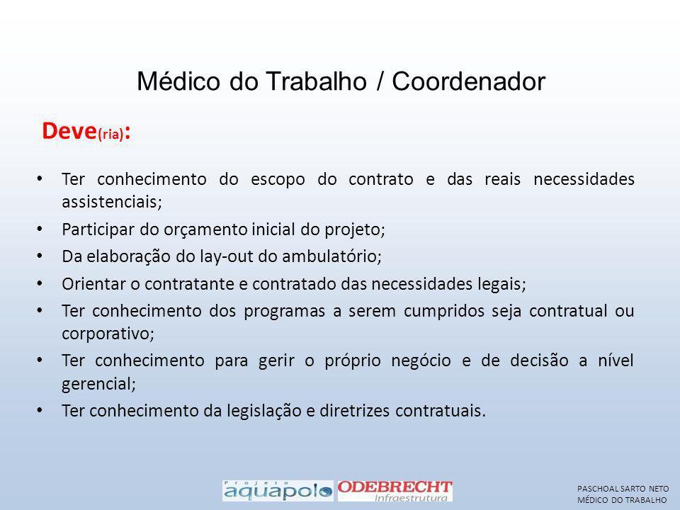 Médico do Trabalho / Coordenador Ter conhecimento do escopo do contrato e das reais necessidades assistenciais; Participar do orçamento inicial do pro