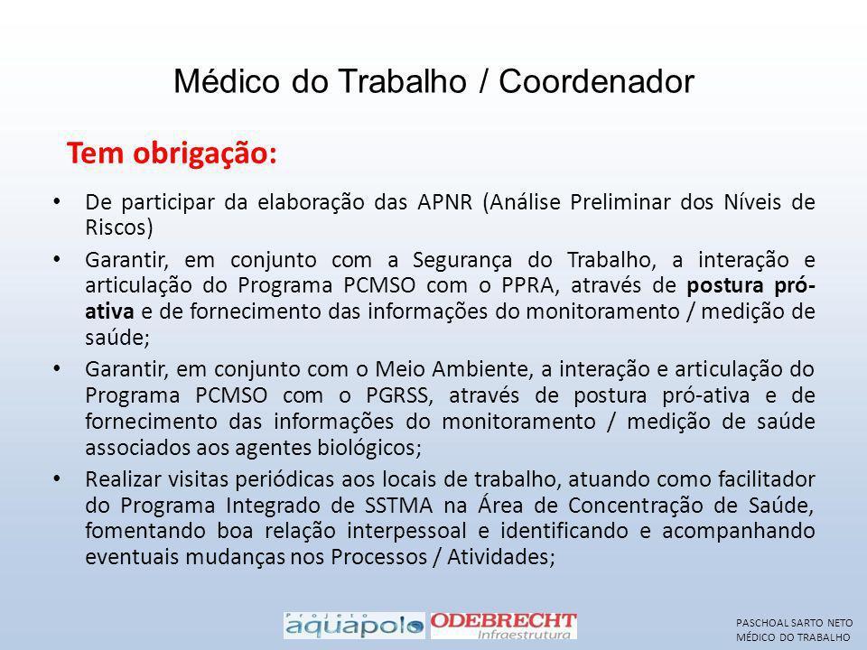Médico do Trabalho / Coordenador De participar da elaboração das APNR (Análise Preliminar dos Níveis de Riscos) Garantir, em conjunto com a Segurança