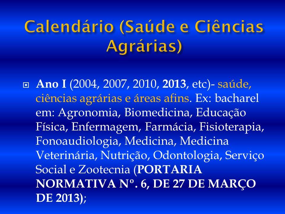 Ano I (2004, 2007, 2010, 2013, etc)- saúde, ciências agrárias e áreas afins. Ex: bacharel em: Agronomia, Biomedicina, Educação Física, Enfermagem, Far