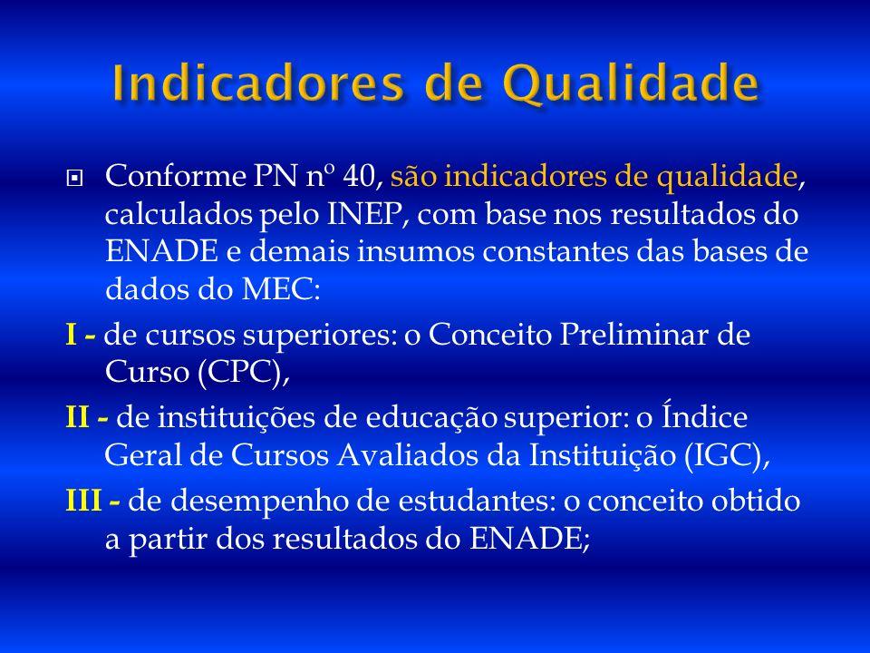 Conforme PN nº 40, são indicadores de qualidade, calculados pelo INEP, com base nos resultados do ENADE e demais insumos constantes das bases de dados