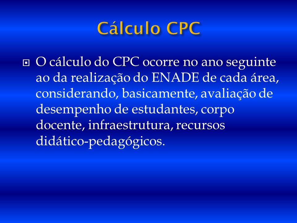 O cálculo do CPC ocorre no ano seguinte ao da realização do ENADE de cada área, considerando, basicamente, avaliação de desempenho de estudantes, corp