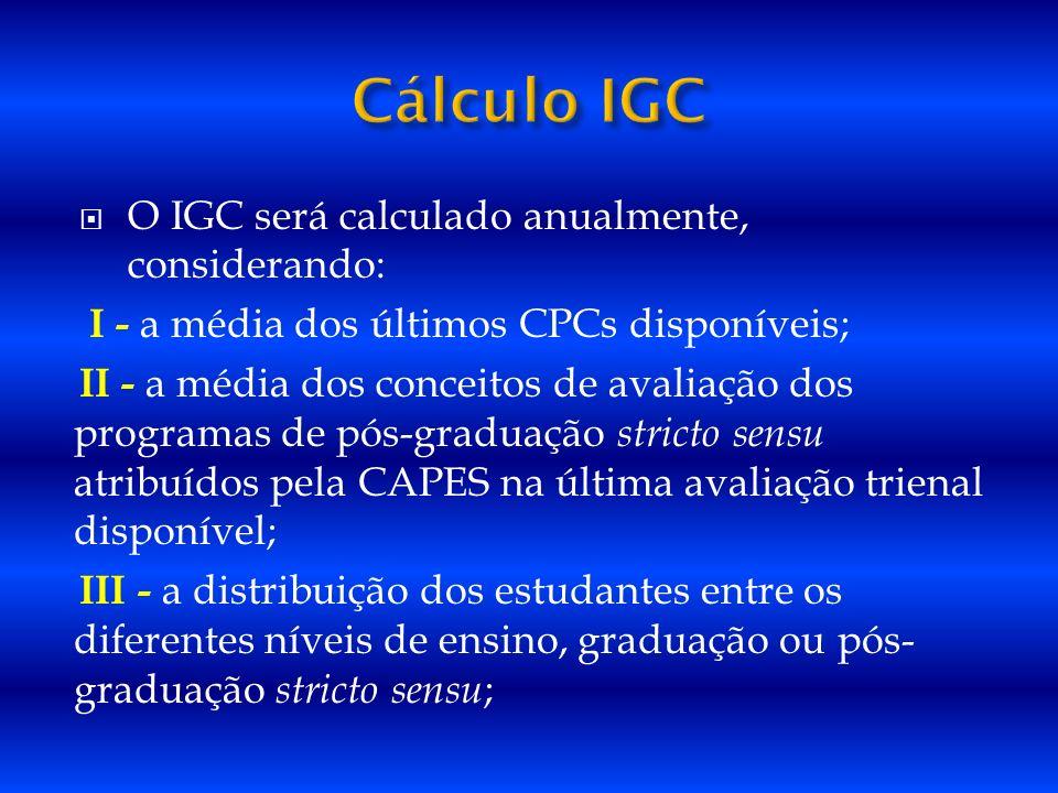 O IGC será calculado anualmente, considerando: I - a média dos últimos CPCs disponíveis; II - a média dos conceitos de avaliação dos programas de pós-