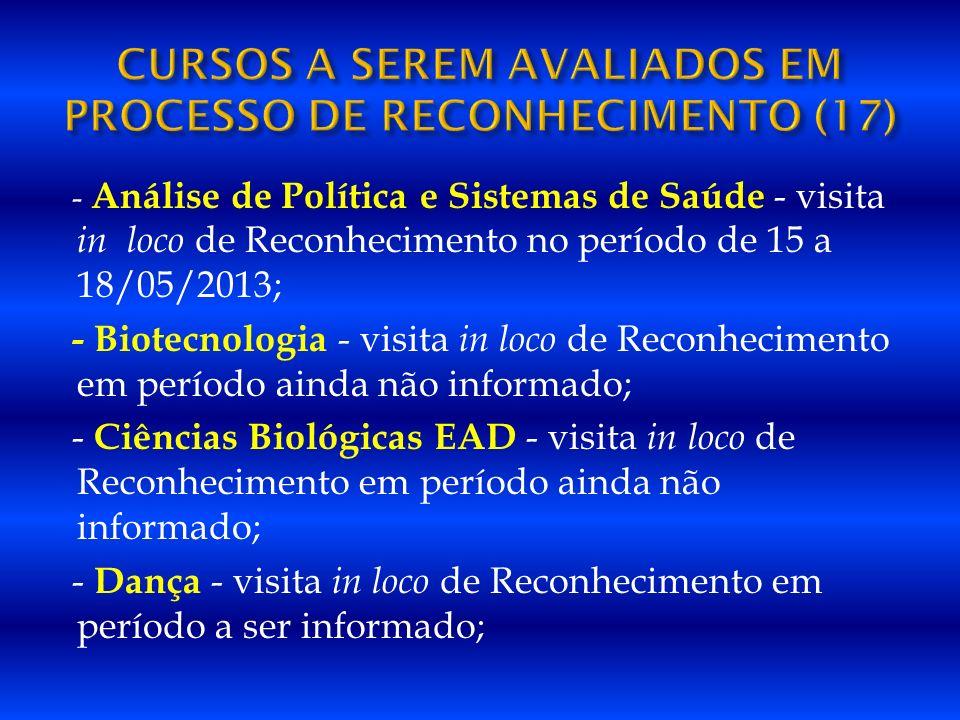 - Análise de Política e Sistemas de Saúde - visita in loco de Reconhecimento no período de 15 a 18/05/2013; - Biotecnologia - visita in loco de Reconh
