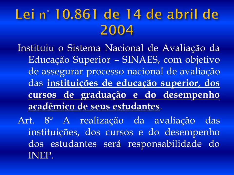 Instituiu o Sistema Nacional de Avaliação da Educação Superior – SINAES, com objetivo de assegurar processo nacional de avaliação das instituições de