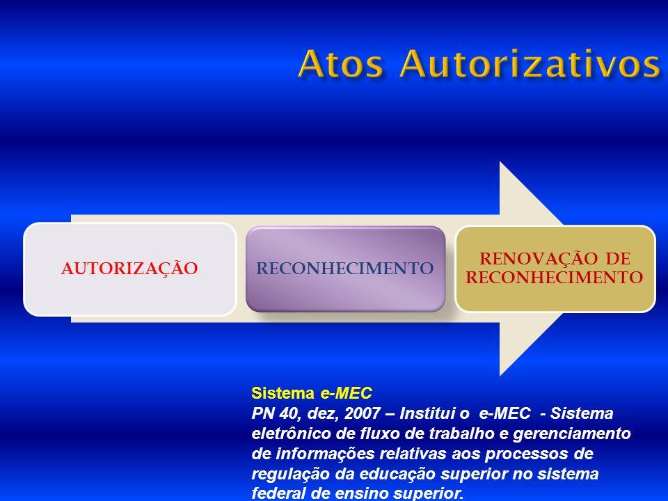 AUTORIZAÇÃO RECONHECIMENTO RENOVAÇÃO DE RECONHECIMENTO Sistema e-MEC PN 40, dez, 2007 – Institui o e-MEC - Sistema eletrônico de fluxo de trabalho e g