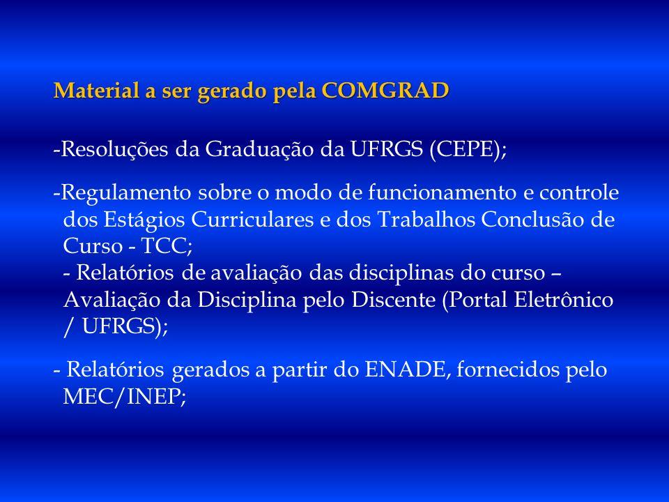 Material a ser gerado pela COMGRAD - -Resoluções da Graduação da UFRGS (CEPE); -Regulamento sobre o modo de funcionamento e controle dos Estágios Curr