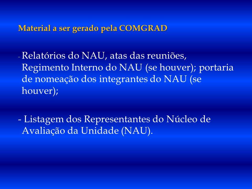 Material a ser gerado pela COMGRAD - Relatórios do NAU, atas das reuniões, Regimento Interno do NAU (se houver); portaria de nomeação dos integrantes