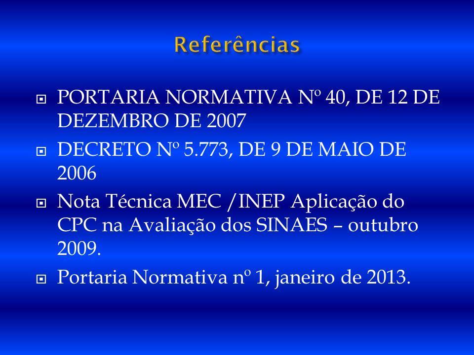 PORTARIA NORMATIVA Nº 40, DE 12 DE DEZEMBRO DE 2007 DECRETO Nº 5.773, DE 9 DE MAIO DE 2006 Nota Técnica MEC /INEP Aplicação do CPC na Avaliação dos SI