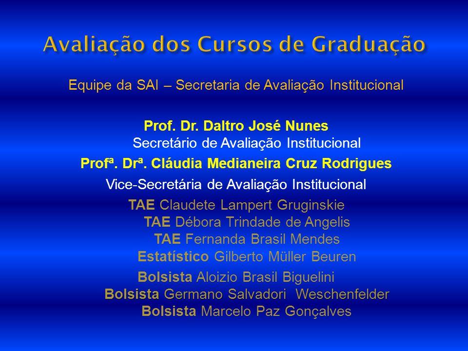 Equipe da SAI – Secretaria de Avaliação Institucional Prof. Dr. Daltro José Nunes Secretário de Avaliação Institucional Profª. Drª. Cláudia Medianeira