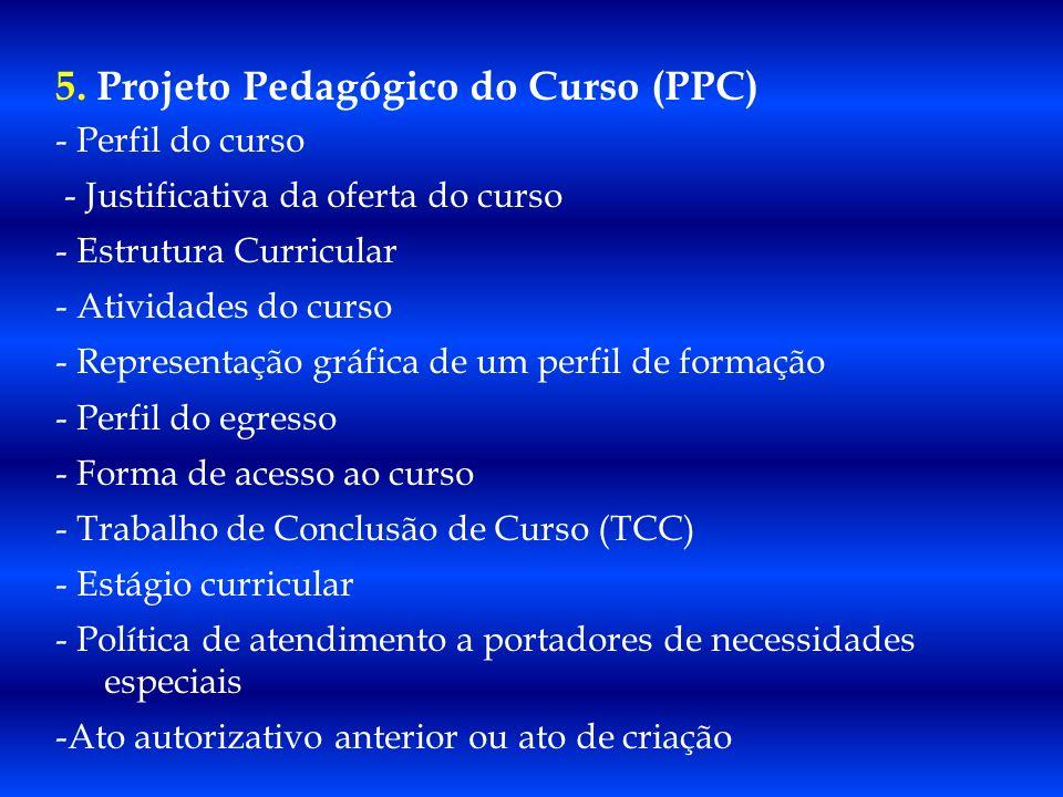5. Projeto Pedagógico do Curso (PPC) - Perfil do curso - Justificativa da oferta do curso - Estrutura Curricular - Atividades do curso - Representação