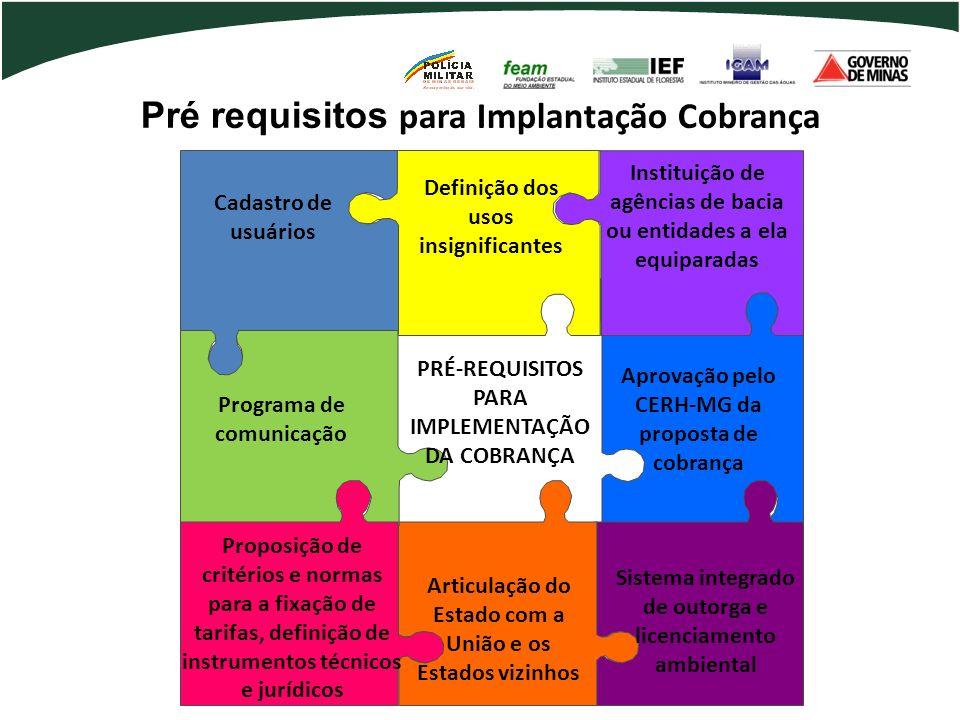 Pré requisitos para Implantação Cobrança Instituição de agências de bacia ou entidades a ela equiparadas Aprovação pelo CERH-MG da proposta de cobranç