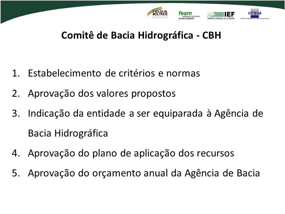 Comitê de Bacia Hidrográfica - CBH 1.Estabelecimento de critérios e normas 2.Aprovação dos valores propostos 3.Indicação da entidade a ser equiparada
