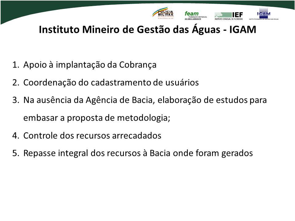 Instituto Mineiro de Gestão das Águas - IGAM 1.Apoio à implantação da Cobrança 2.Coordenação do cadastramento de usuários 3.Na ausência da Agência de