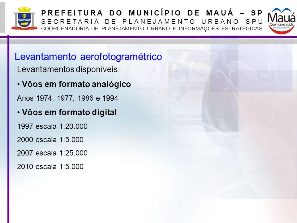 PREFEITURA DO MUNICÍPIO DE MAUÁ – SP SECRETARIA DE PLANEJAMENTO URBANO–SPU COORDENADORIA DE PLANEJAMENTO URBANO E INFORMAÇÕES ESTRATÉGICAS 1997 1999 2001 2003 2005 2007 2009 Vôo na escala 1:20.000 Ortofoto e restituição na escala 1:5.000 Aquisição de softwares e hardwares Recadastramento imobiliário Vôo na escala 1:5.000 Ortofoto e restituição na escala 1:1.000 Aquisição de SIG – Arc Gis Atualização dos hardwares Atualização e aquisição de novas licenças de Arc Gis Início do recadastramento Imobiliário Vôo na escala 1:5.000 Ortofoto e restituição na escala 1:1.000 Georreferenciamento das plantas de loteamentos Digitalização das plantas de loteamento Aquisição de Estação Total e GPS geodésico 2011 Aquisição de Imagem IKONOS