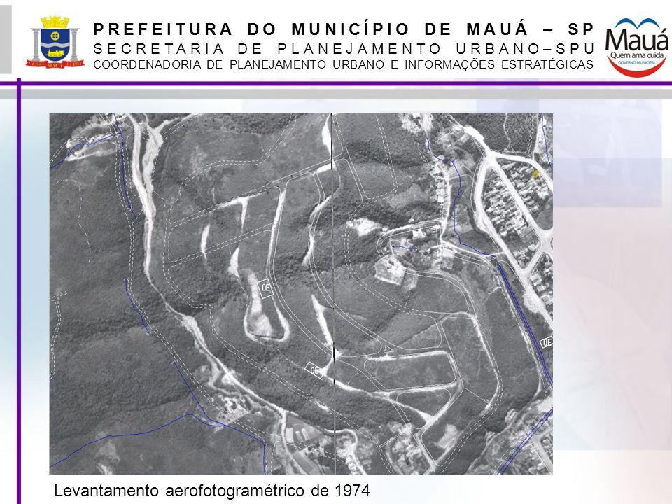 PREFEITURA DO MUNICÍPIO DE MAUÁ – SP SECRETARIA DE PLANEJAMENTO URBANO–SPU COORDENADORIA DE PLANEJAMENTO URBANO E INFORMAÇÕES ESTRATÉGICAS Levantamento aerofotogramétrico de 2000