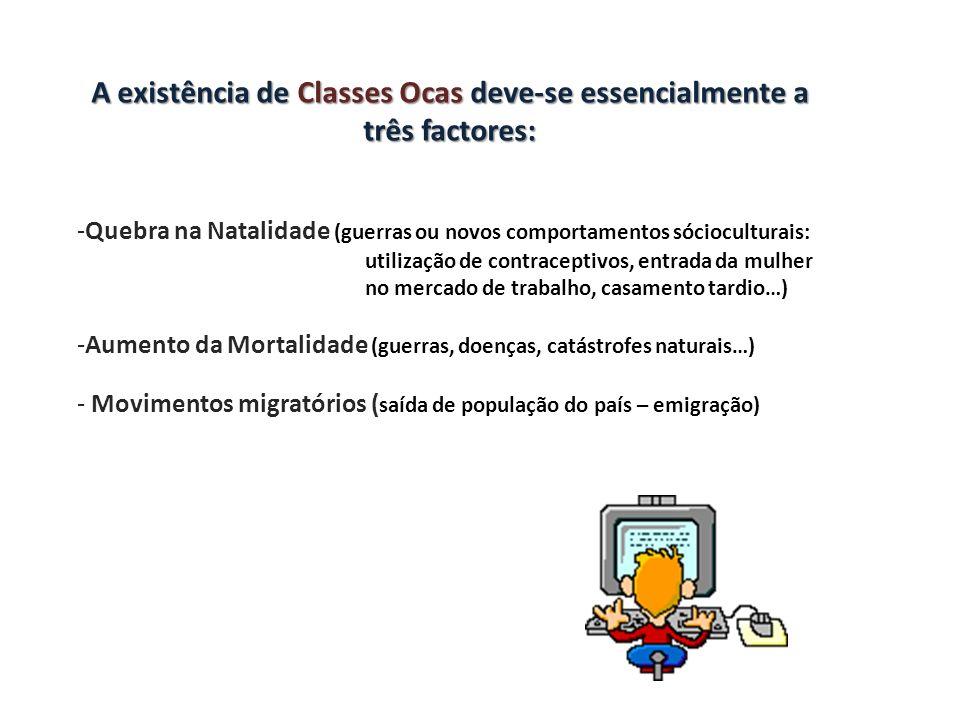 A existência de Classes Ocas deve-se essencialmente a três factores: -Quebra na Natalidade (guerras ou novos comportamentos sócioculturais: utilização