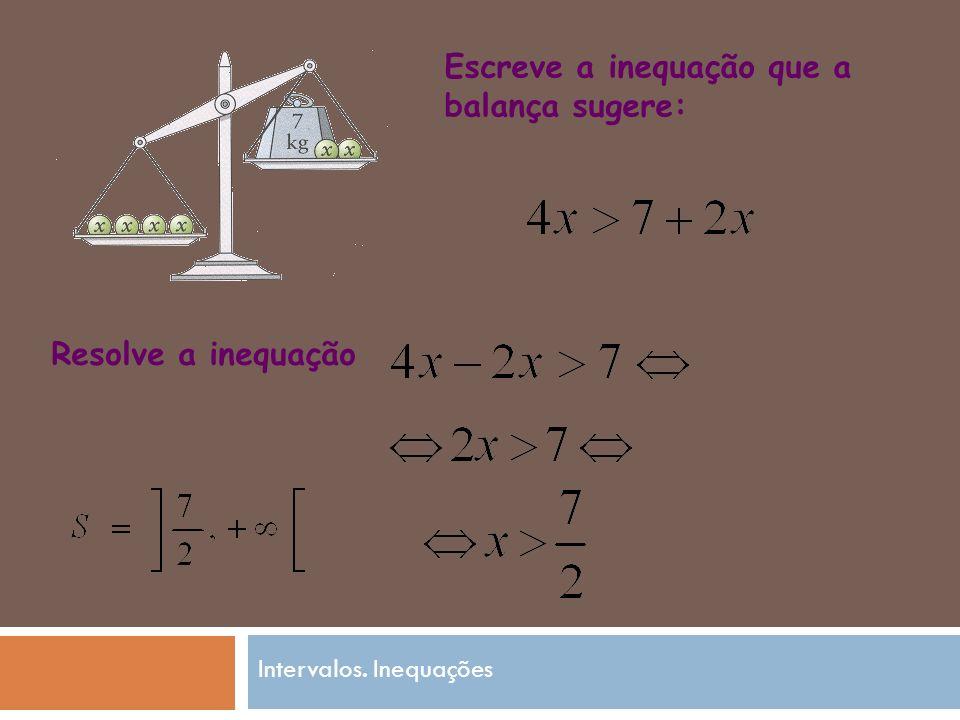 Escreve a inequação que a balança sugere: Resolve a inequação Intervalos. Inequações