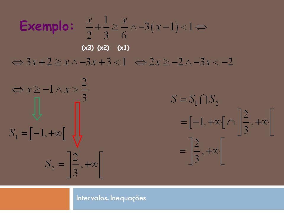 Exemplo: (x3)(x2)(x1) Intervalos. Inequações