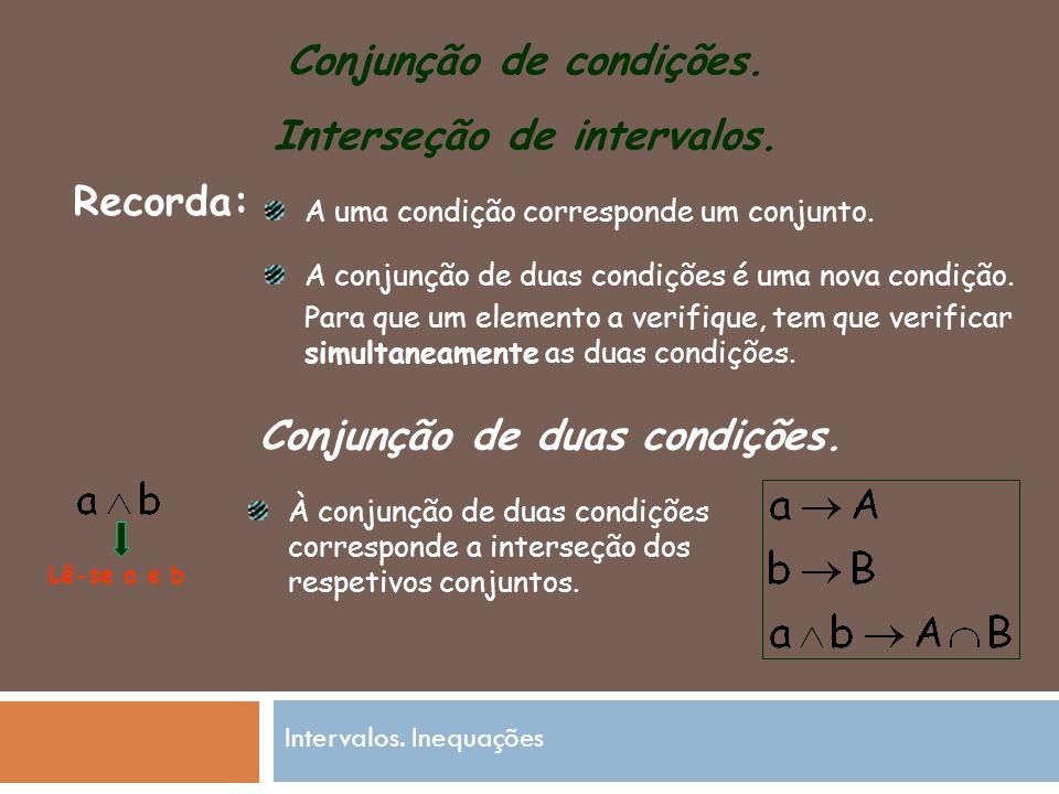 Conjunção de condições.Interseção de intervalos. Recorda: A uma condição corresponde um conjunto.
