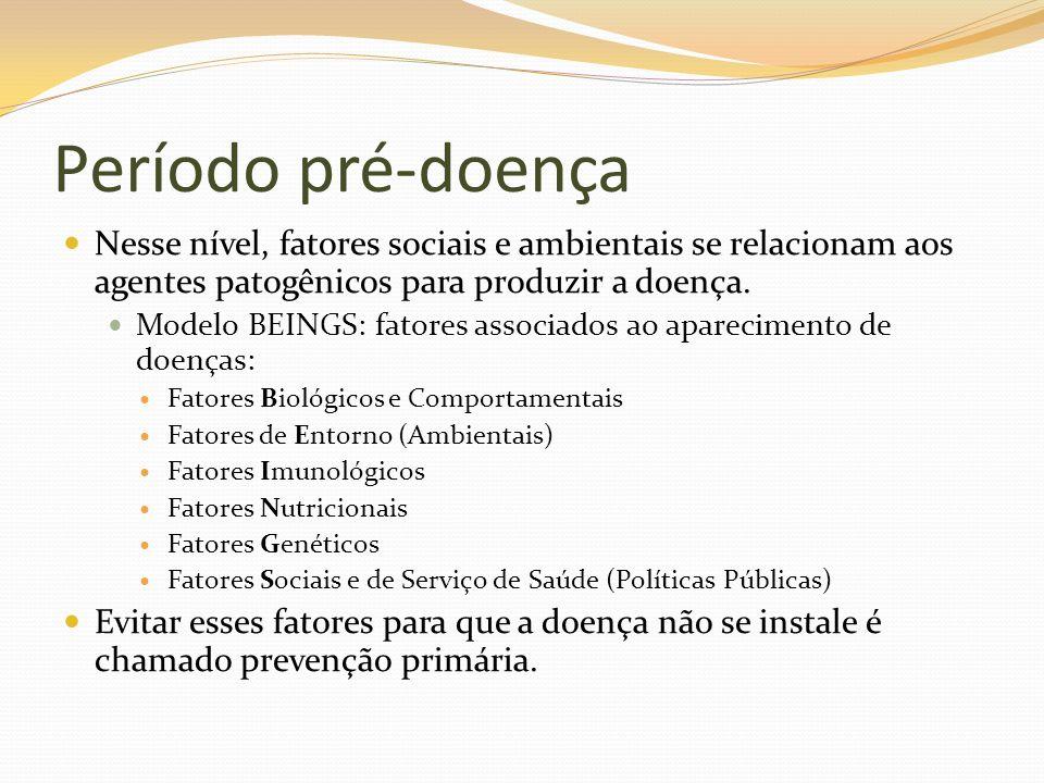Período pré-doença Nesse nível, fatores sociais e ambientais se relacionam aos agentes patogênicos para produzir a doença. Modelo BEINGS: fatores asso