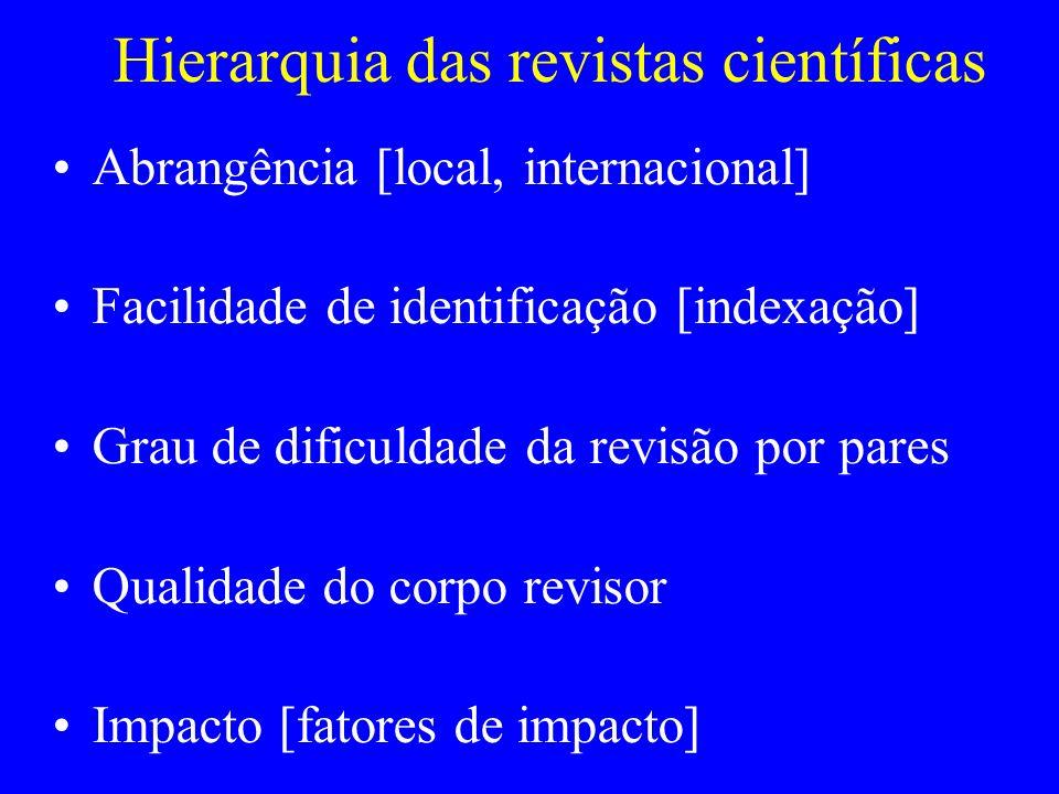 Hierarquia das revistas científicas Abrangência [local, internacional] Facilidade de identificação [indexação] Grau de dificuldade da revisão por pare