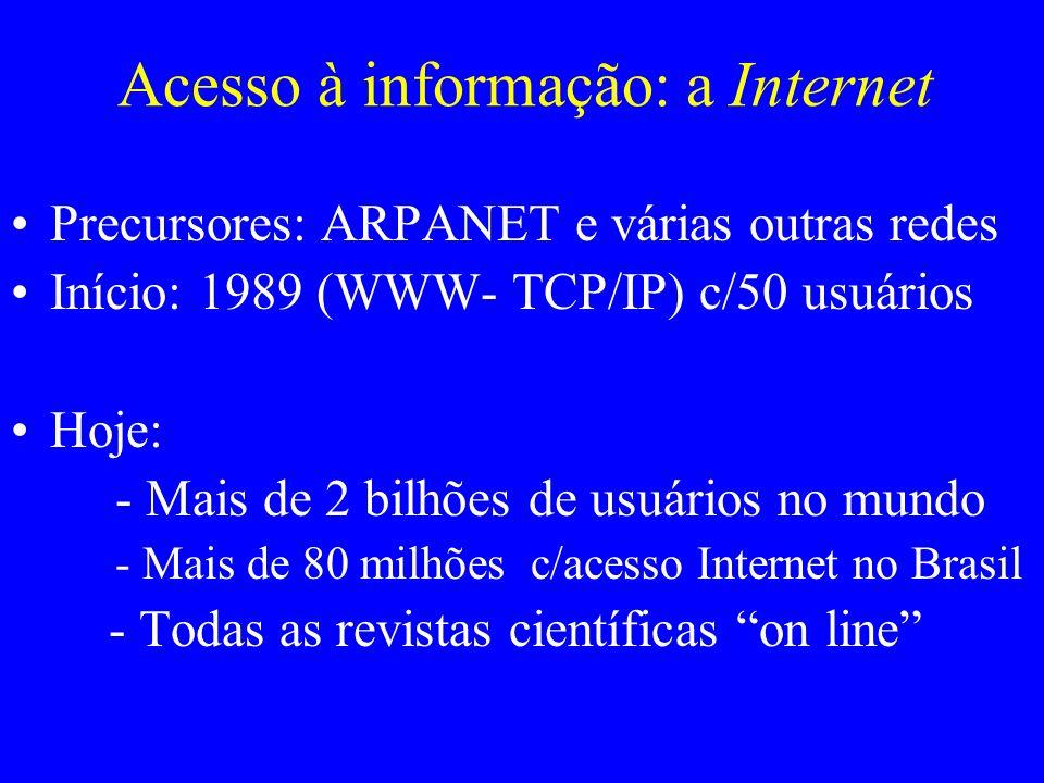Acesso à informação: a Internet Precursores: ARPANET e várias outras redes Início: 1989 (WWW- TCP/IP) c/50 usuários Hoje: - Mais de 2 bilhões de usuár