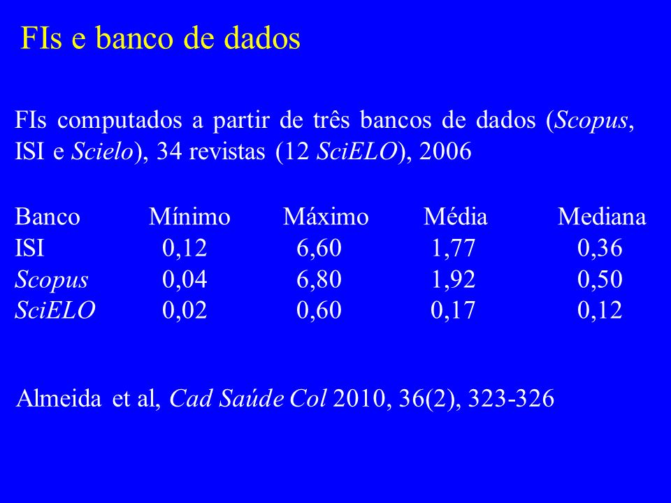 Banco Mínimo Máximo Média Mediana ISI 0,12 6,60 1,77 0,36 Scopus 0,04 6,80 1,92 0,50 SciELO 0,02 0,60 0,17 0,12 FIs computados a partir de três bancos