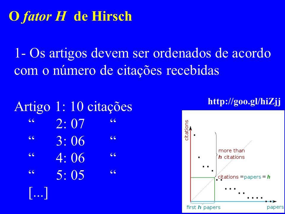 O fator H de Hirsch 1- Os artigos devem ser ordenados de acordo com o número de citações recebidas Artigo 1: 10 citações 2: 07 3: 06 4: 06 5: 05 [...]