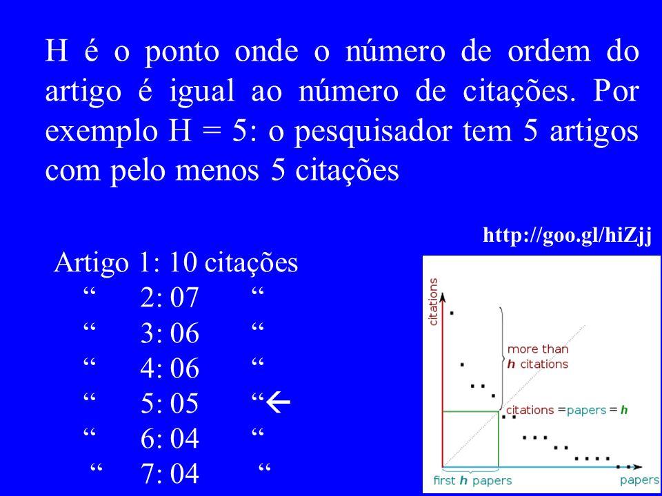 H é o ponto onde o número de ordem do artigo é igual ao número de citações. Por exemplo H = 5: o pesquisador tem 5 artigos com pelo menos 5 citações A