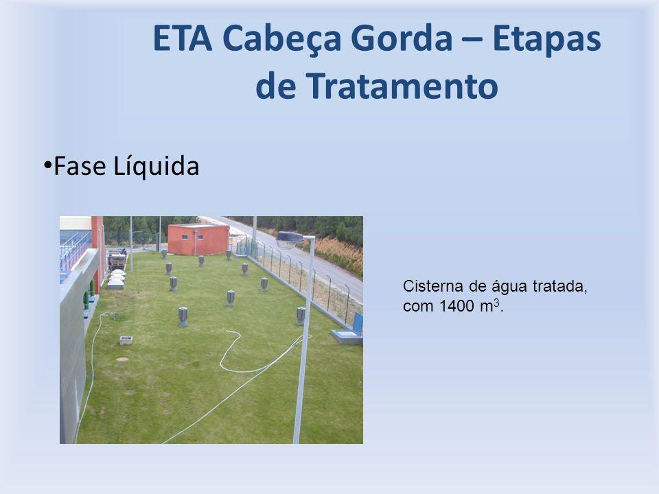 ETA Cabeça Gorda – Etapas de Tratamento Fase Líquida Cisterna de água tratada, com 1400 m 3.