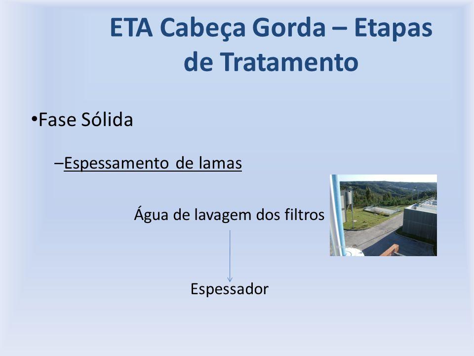 ETA Cabeça Gorda – Etapas de Tratamento Fase Sólida –Espessamento de lamas Água de lavagem dos filtros Espessador