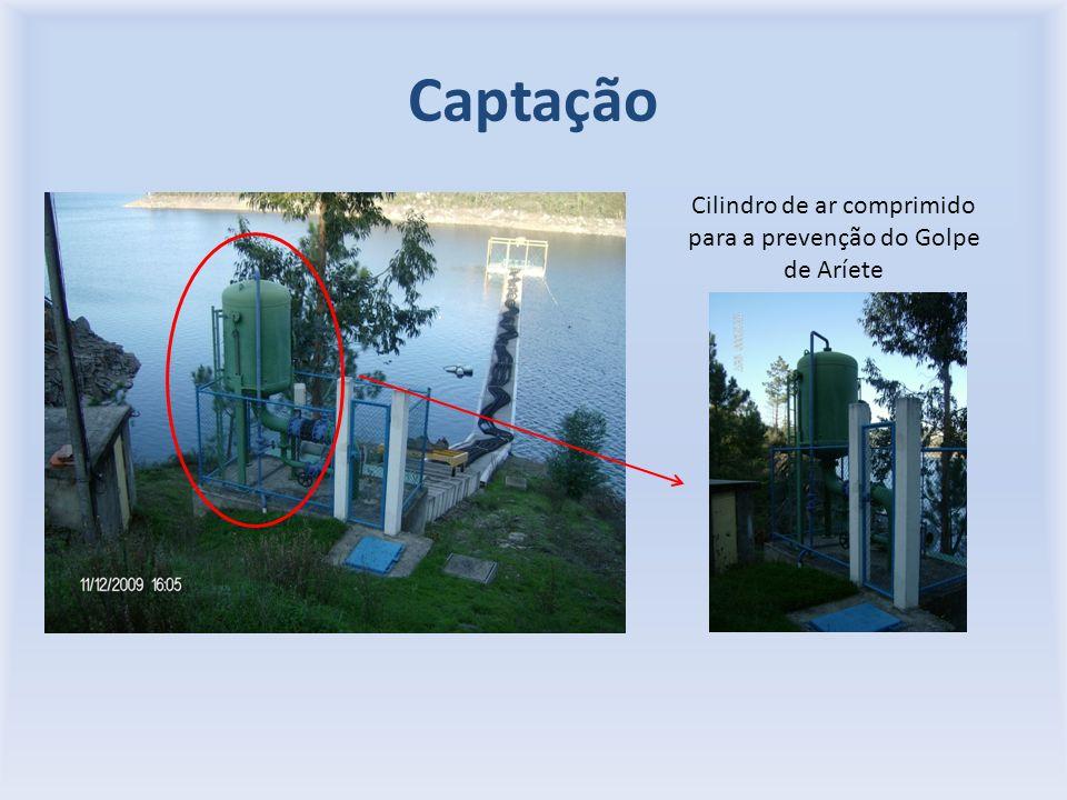 Captação Cilindro de ar comprimido para a prevenção do Golpe de Aríete