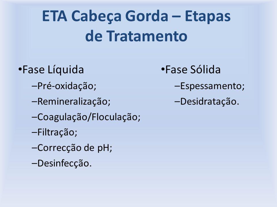 ETA Cabeça Gorda – Etapas de Tratamento Fase Líquida –P–Pré-oxidação; –R–Remineralização; –C–Coagulação/Floculação; –F–Filtração; –C–Correcção de pH; –D–Desinfecção.