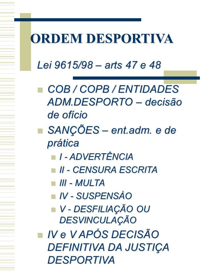 JUSTIÇA DESPORTIVA CONSTITUIÇÃO FEDERAL Art.