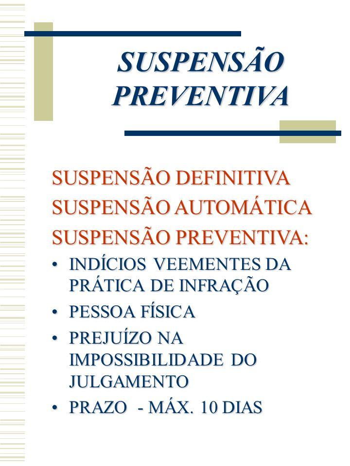 SUSPENSÃO PREVENTIVA SUSPENSÃO DEFINITIVA SUSPENSÃO AUTOMÁTICA SUSPENSÃO PREVENTIVA: INDÍCIOS VEEMENTES DA PRÁTICA DE INFRAÇÃOINDÍCIOS VEEMENTES DA PR