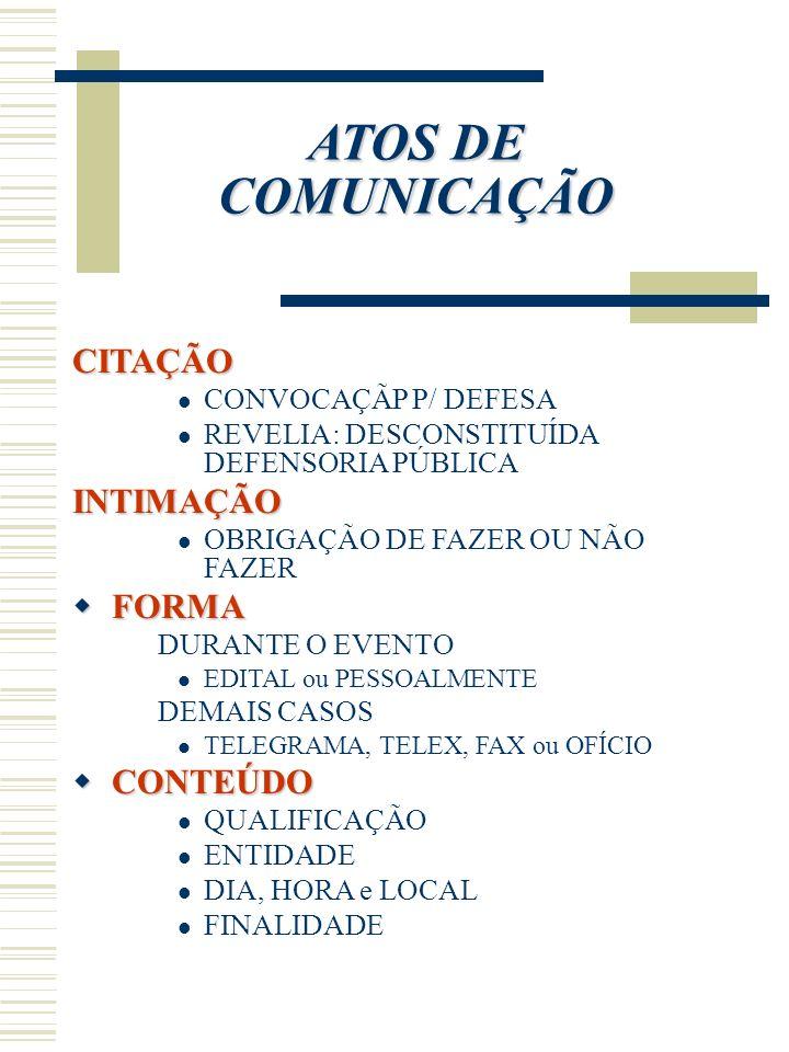 ATOS DE COMUNICAÇÃO CITAÇÃO CONVOCAÇÃP P/ DEFESA REVELIA: DESCONSTITUÍDA DEFENSORIA PÚBLICAINTIMAÇÃO OBRIGAÇÃO DE FAZER OU NÃO FAZER FORMA FORMA DURAN
