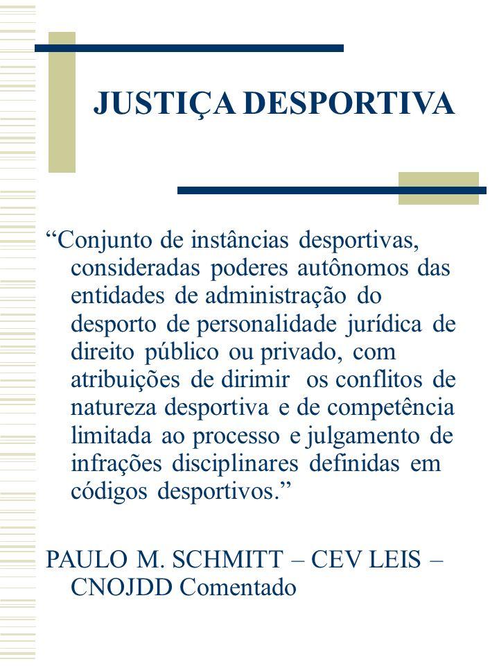 JUSTIÇA DESPORTIVA Conjunto de instâncias desportivas, consideradas poderes autônomos das entidades de administração do desporto de personalidade jurí