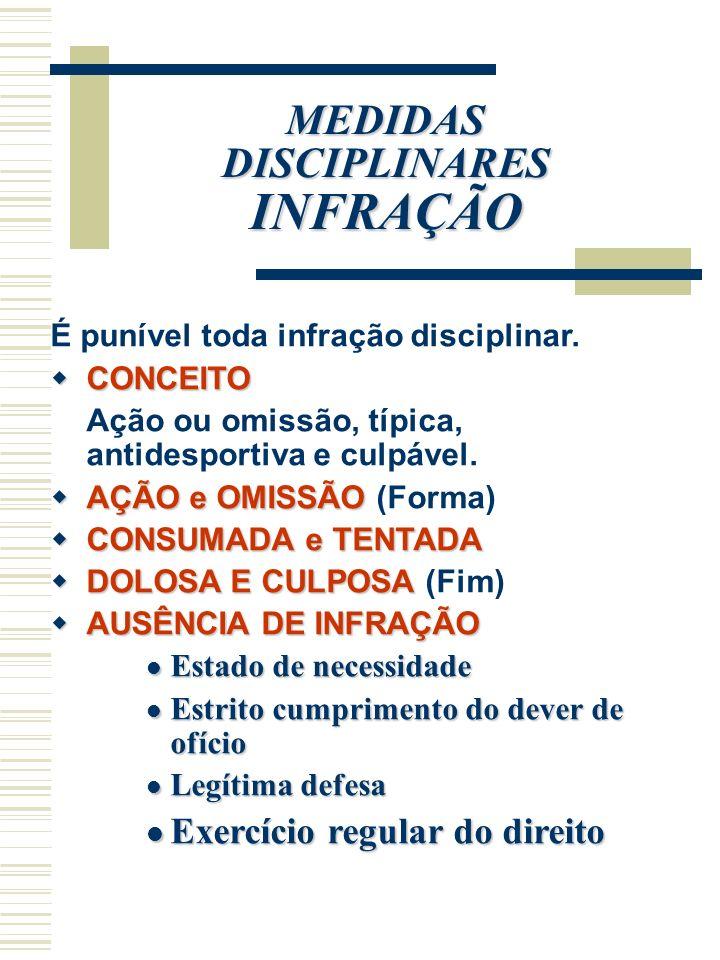 MEDIDAS DISCIPLINARES INFRAÇÃO É punível toda infração disciplinar. CONCEITO CONCEITO Ação ou omissão, típica, antidesportiva e culpável. AÇÃO e OMISS