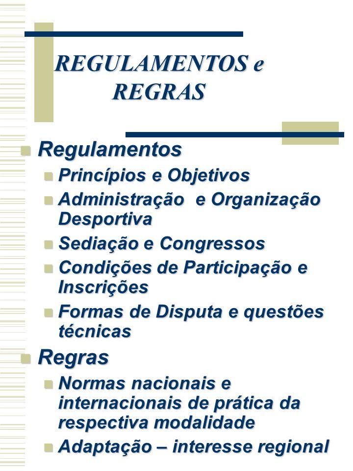 REGULAMENTOS e REGRAS n Regulamentos n Princípios e Objetivos n Administração e Organização Desportiva n Sediação e Congressos n Condições de Particip