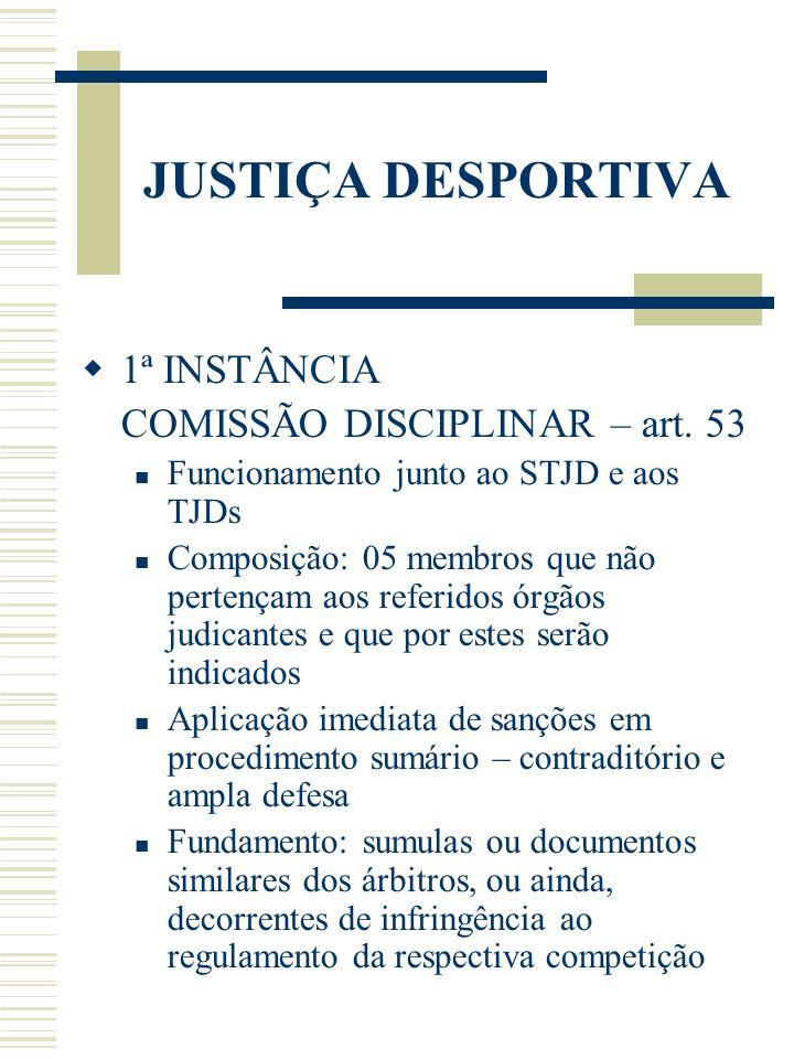 JUSTIÇA DESPORTIVA 1ª INSTÂNCIA COMISSÃO DISCIPLINAR – art. 53 Funcionamento junto ao STJD e aos TJDs Composição: 05 membros que não pertençam aos ref