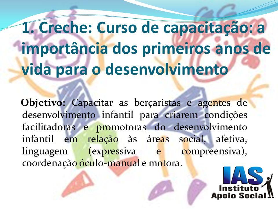 Formação Continuada 2 Dificuldades de aprendizagem: aspectos cognitivos, afetivos e sociais.
