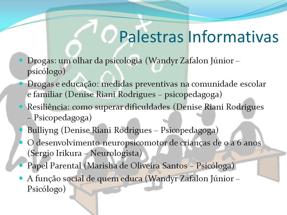 Palestras Informativas Drogas: um olhar da psicologia (Wandyr Zafalon Júnior – psicólogo) Drogas e educação: medidas preventivas na comunidade escolar