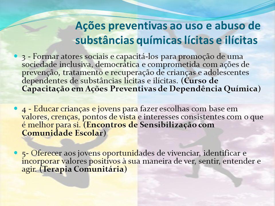 Ações preventivas ao uso e abuso de substâncias químicas lícitas e ilícitas 3 - Formar atores sociais e capacitá-los para promoção de uma sociedade in