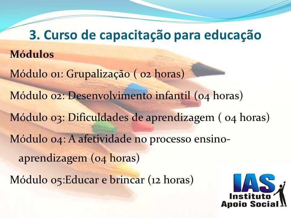 3. Curso de capacitação para educação Módulos Módulo 01: Grupalização ( 02 horas) Módulo 02: Desenvolvimento infantil (04 horas) Módulo 03: Dificuldad