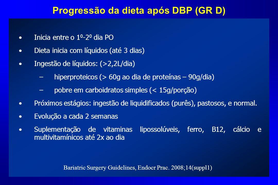 Inicia entre o 1 0 -2 0 dia PO Dieta inicia com líquidos (até 3 dias) Ingestão de líquidos: (>2,2L/dia) – hiperproteicos (> 60g ao dia de proteínas –