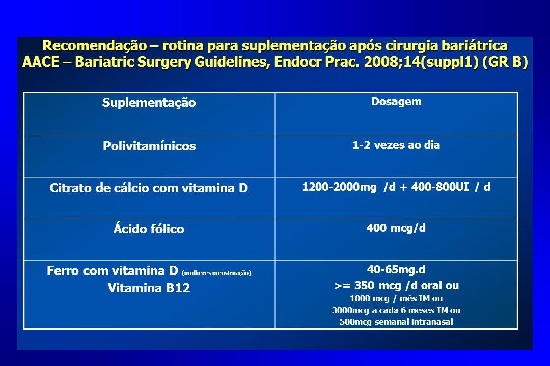 Suplementação Dosagem Polivitamínicos 1-2 vezes ao dia Citrato de cálcio com vitamina D 1200-2000mg /d + 400-800UI / d Ácido fólico 400 mcg/d Ferro co