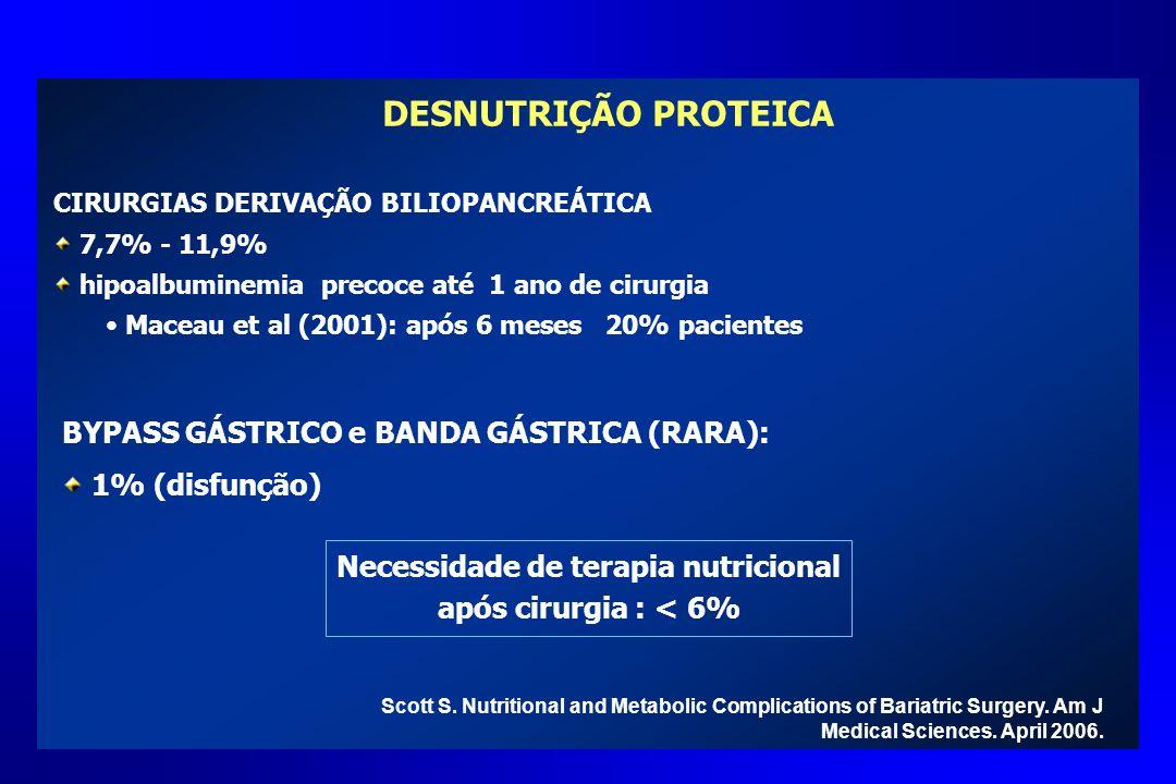 DESNUTRIÇÃO PROTEICA CIRURGIAS DERIVAÇÃO BILIOPANCREÁTICA 7,7% - 11,9% hipoalbuminemia precoce até 1 ano de cirurgia Maceau et al (2001): após 6 meses
