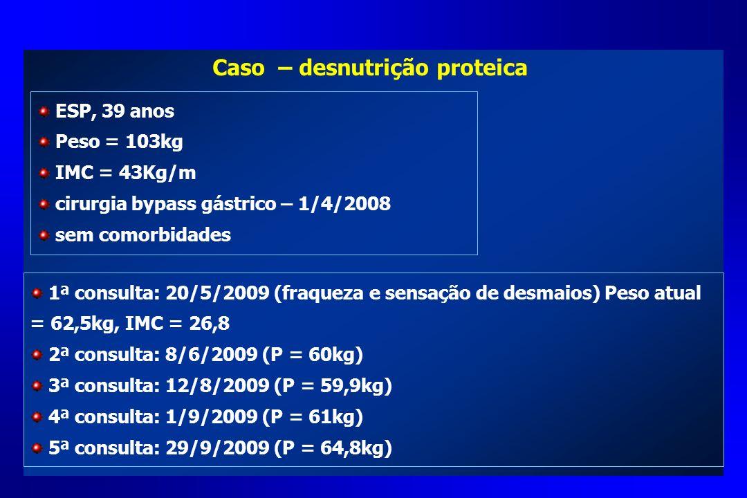 Caso – desnutrição proteica ESP, 39 anos Peso = 103kg IMC = 43Kg/m cirurgia bypass gástrico – 1/4/2008 sem comorbidades 1ª consulta: 20/5/2009 (fraque