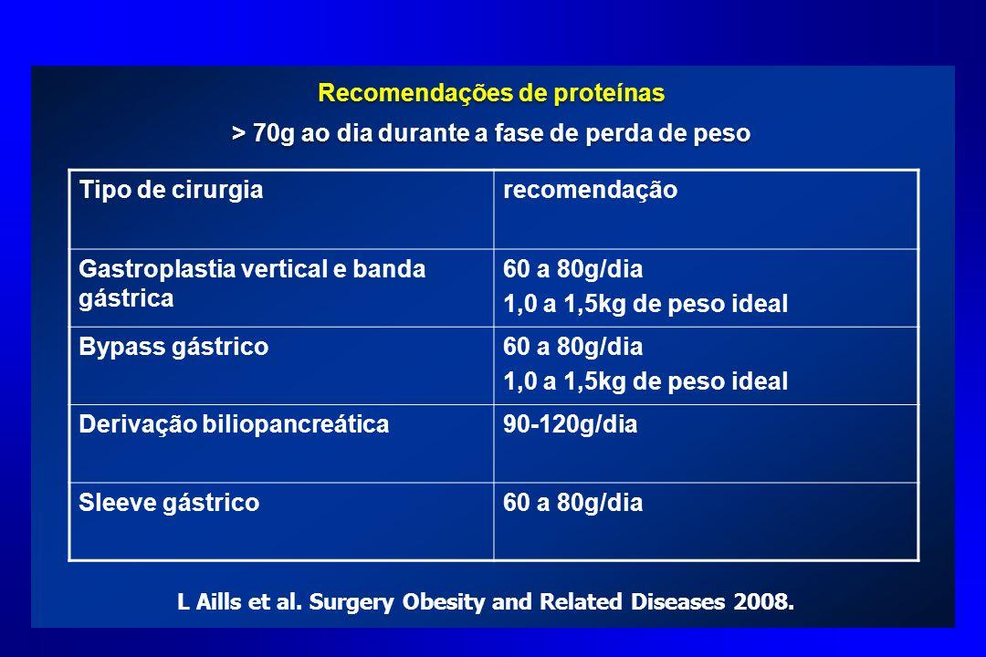 Recomendações de proteínas > 70g ao dia durante a fase de perda de peso Recomendações de proteínas > 70g ao dia durante a fase de perda de peso Tipo d