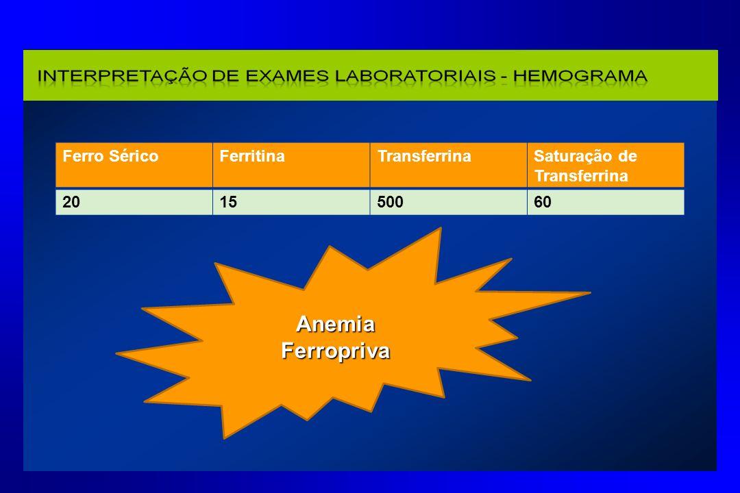 Ferro SéricoFerritinaTransferrinaSaturação de Transferrina 201550060 Anemia Ferropriva